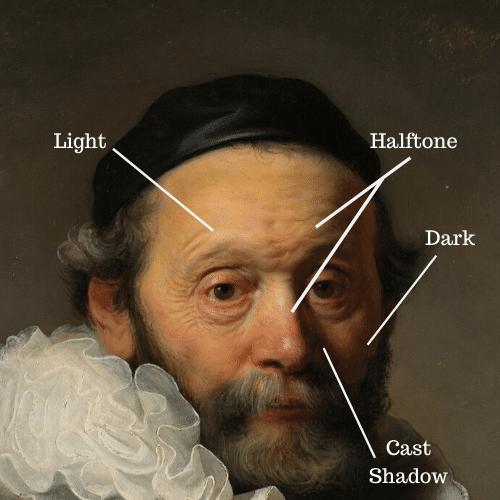 rembrandt light and dark tones