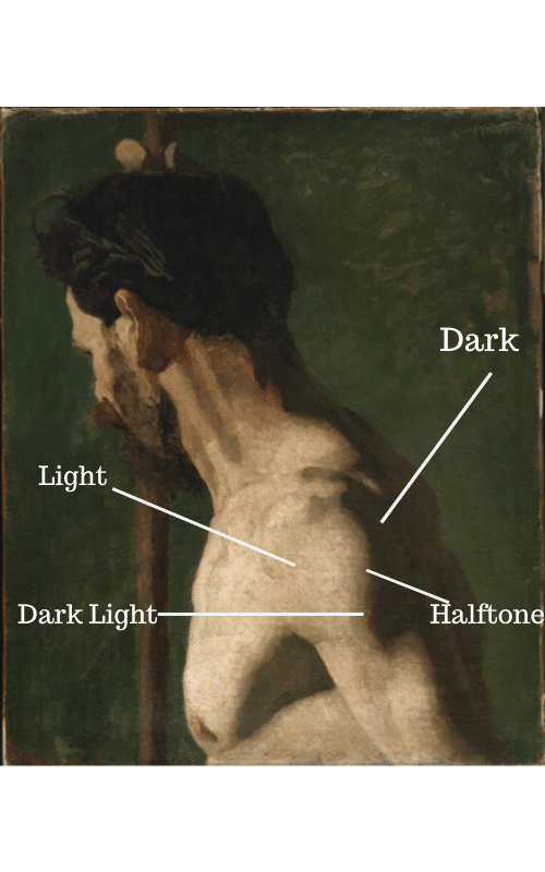 thomas eakins painting, tonal values