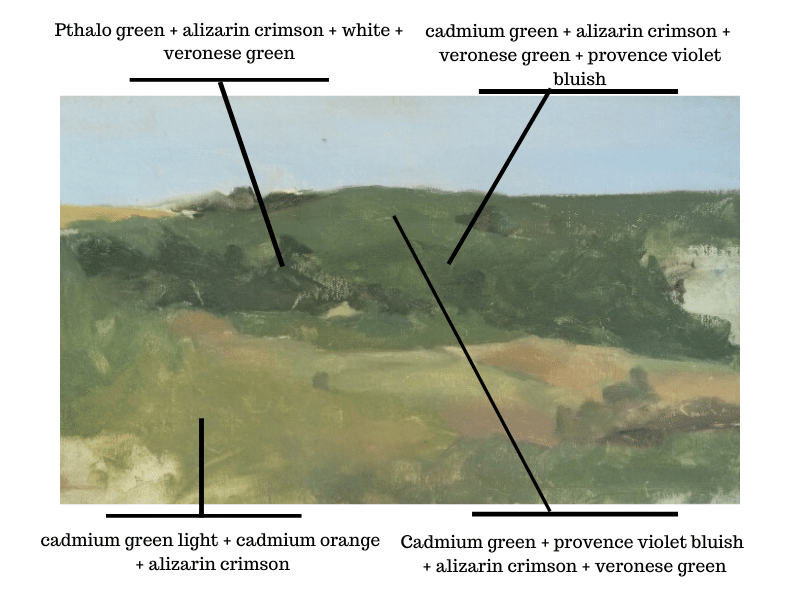 Italian landscape with color mixtures