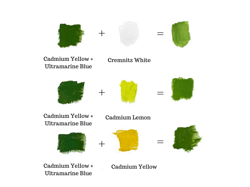 how to mix lighter greens color mixing chart, how to mix greens