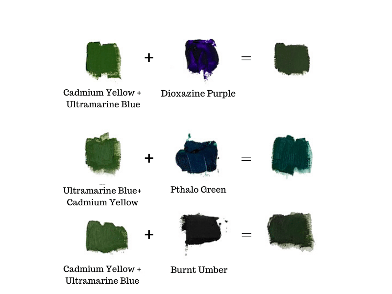 how to mix darker greens color mixing chart