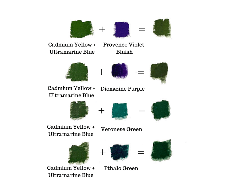 How to mix greens color mixing chart, How to mix cool greens