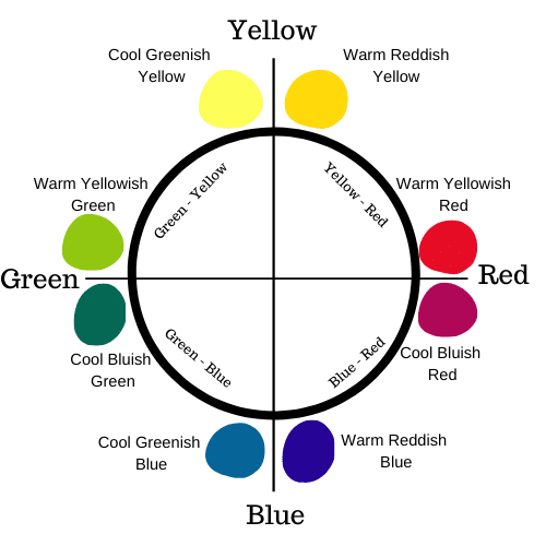 all colors are relative color wheel. warm and cool colors