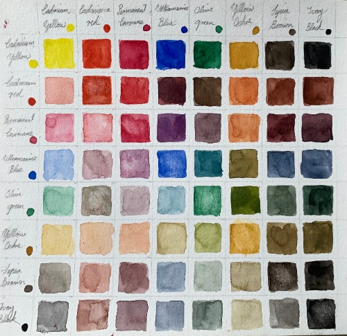 Finished Color Chart