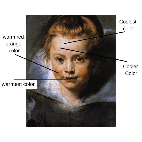 Rubens painting with warm and cool color descriptions