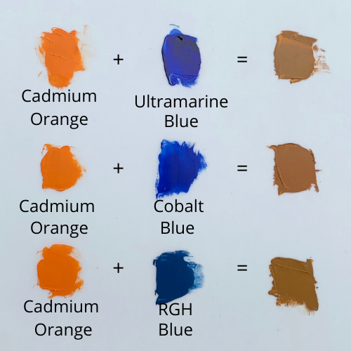 How to mix a muted orange, Orange mixed with blue