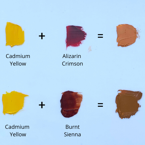 What Colors Make Orange,
