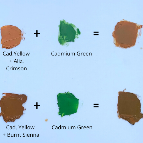 Orange Color Mixing Chart, Green mixed with Orange