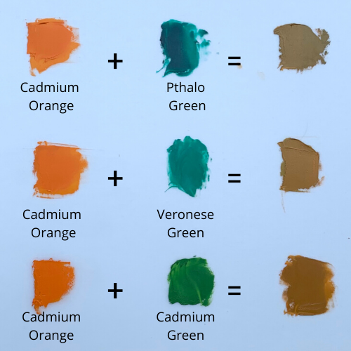 Orange Color Mixing Chart