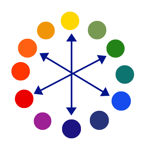 Complementary color wheel diagram