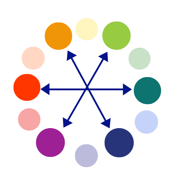 Complementary color wheel of tertiary colors