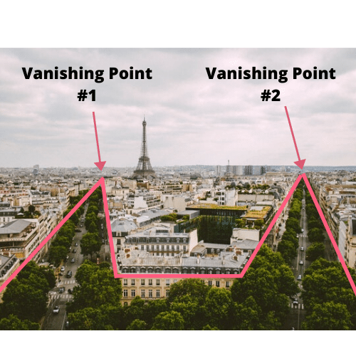 image of Paris depicting two vanishing points