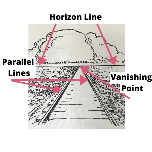 A graphic of a railroad track in a landscape demonstrating horizon and parallel lines