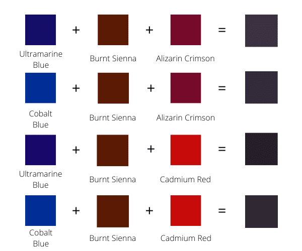 Diagram of color squares showing how to mix the color purple with earth tones for a muted purple color