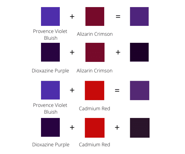 Diagram of color squares showing how to make warm purple colors