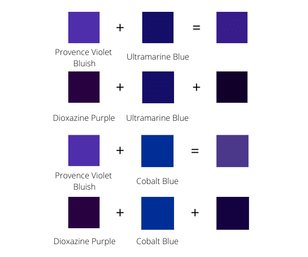 Diagram with different hues of purple and blue colors demonstrating the cool purple color they make when mixed together