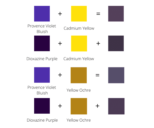 Chart showing what colors make purple with yellow and purple color swatches