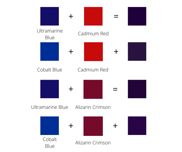 Chart showing shades of purple that are possible from mixing together different shades of blue and red
