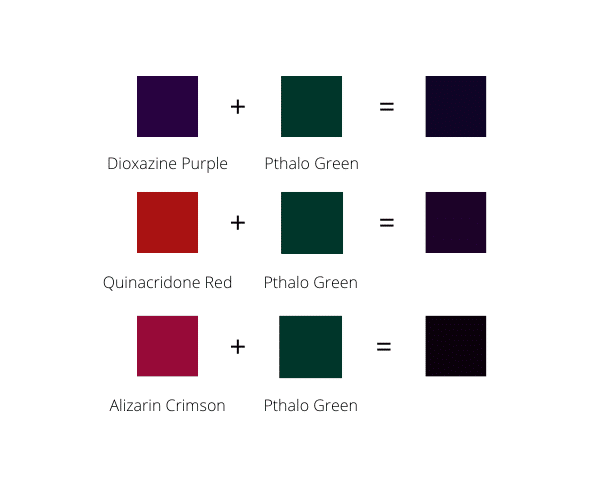 Color chart demonstrating shades of black color made from mixing shades of red and green