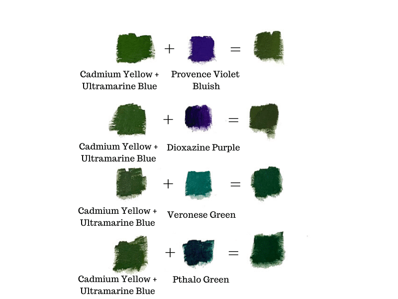 A color mixing chart showing how to make the color green cooler