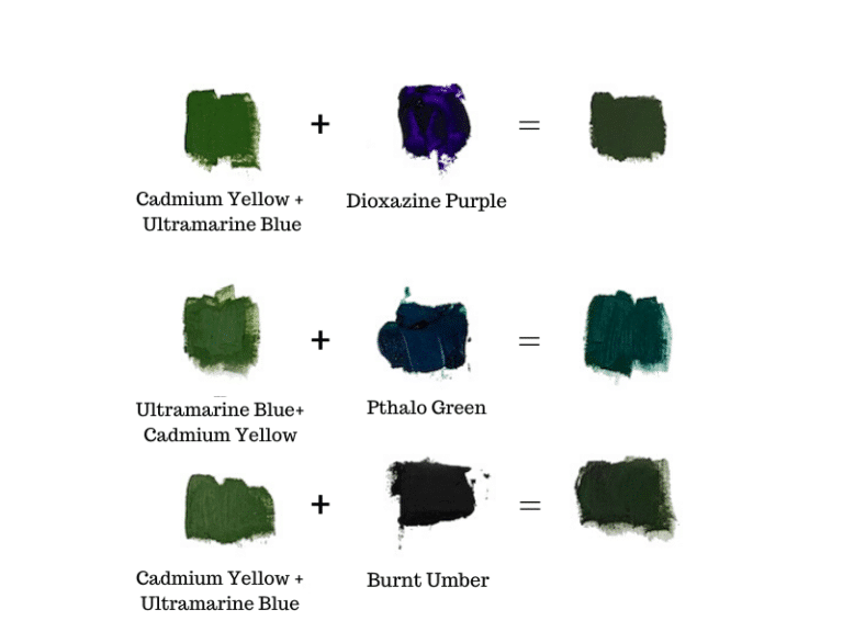 Color mixing chart showing how to make dark green color