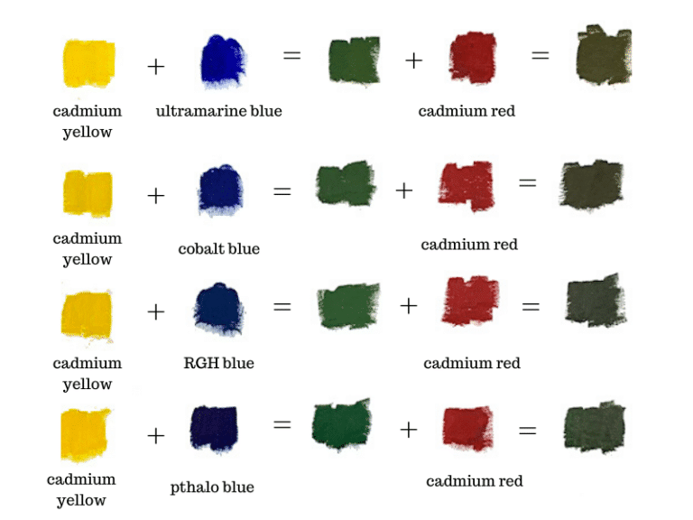Muted shades of green color chart diagram