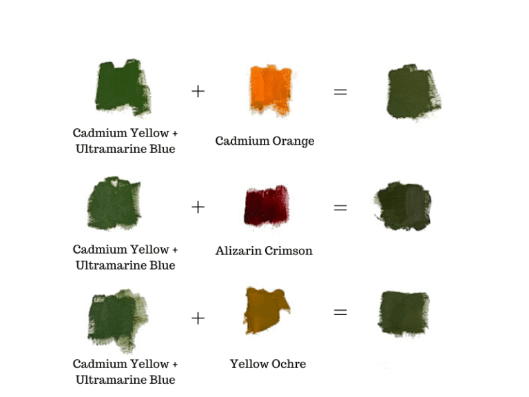 mixing colors to make warm green