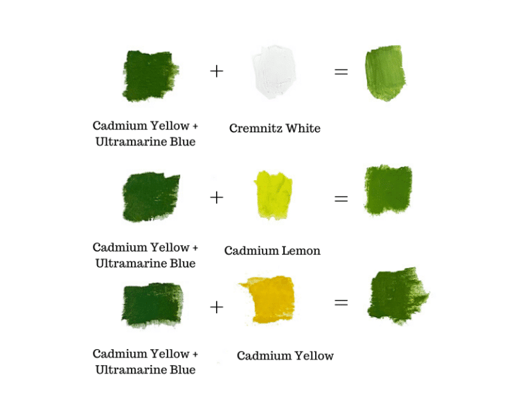 How to make green light shades color chart diargram