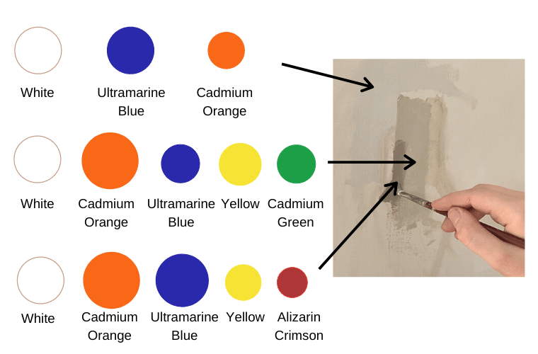 shades of white color mixing diagram for a still life painting
