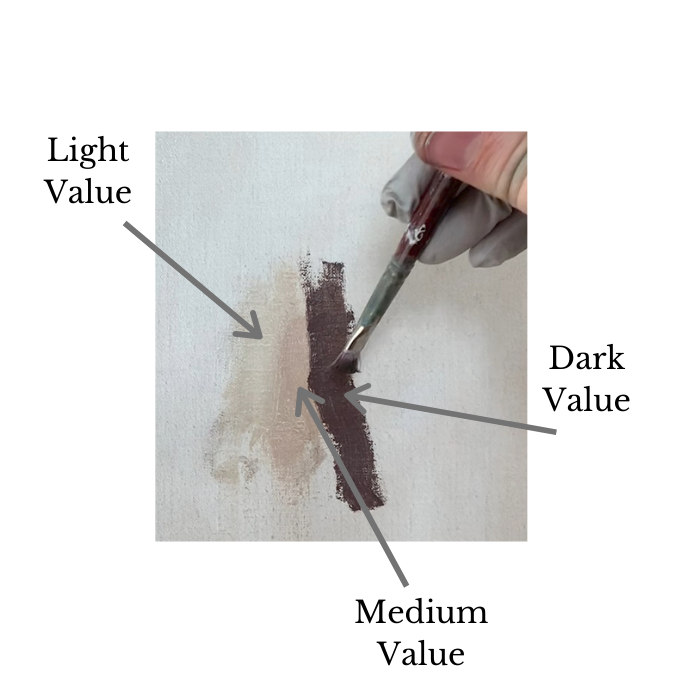 nose painting diagram showing medium, light and dark value colors
