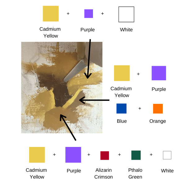 Shades of yellow color mixing chart diagram, showing the names of multiple colors to mix