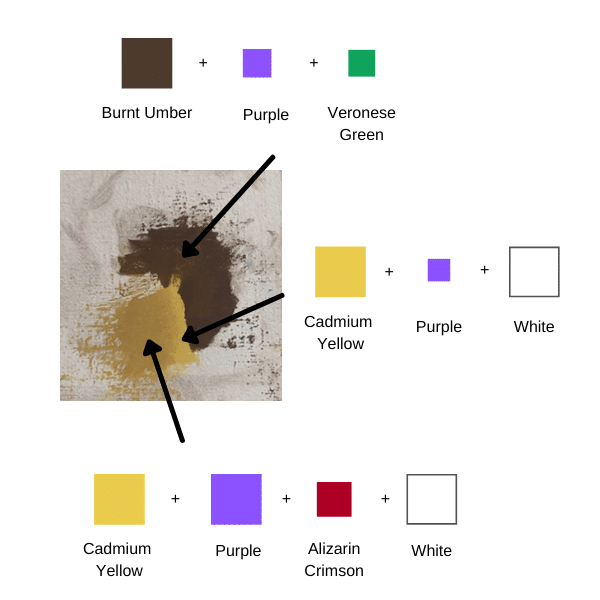 Sunflower painting color chart