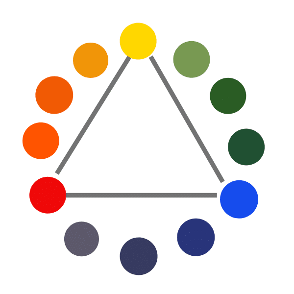 Complementary color wheel diagram showing the complementary colors of blue, red and yellow that can make brown color