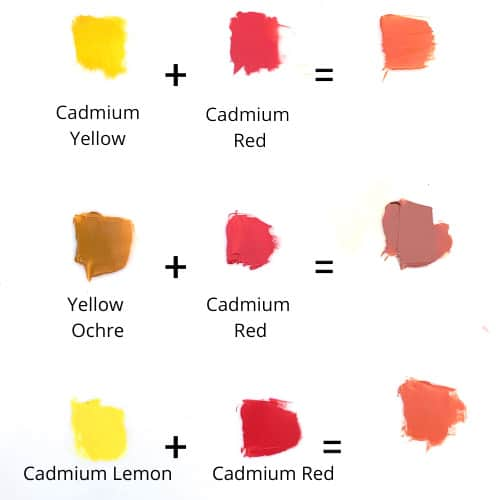 how to make orange colour mixing chart