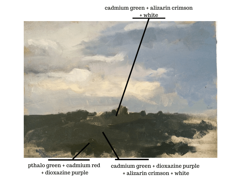 a painting diagram showing a landscape painting and what colors make different shades color