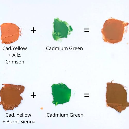 what does orange and green make color mixing chart diagram