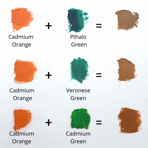 color chart diagram showing what color orange and green make