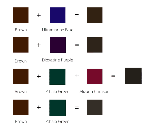 Shades of brown color mixing chart with color squares showing exactly what colors make dark brown mixed together