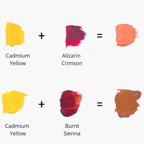 color chart showing yellow and red are what two colors make orange when mixed together